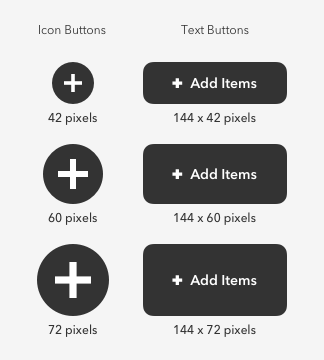 Optimal Size And Spacing For Mobile Buttons Mobile Application Design User Interface Design Design Guidelines