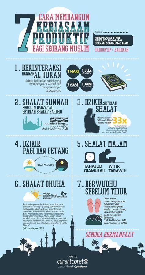 Nasehat Untuk Diri Sendiri Kutipan Muslim Kekuatan Doa Motivasi