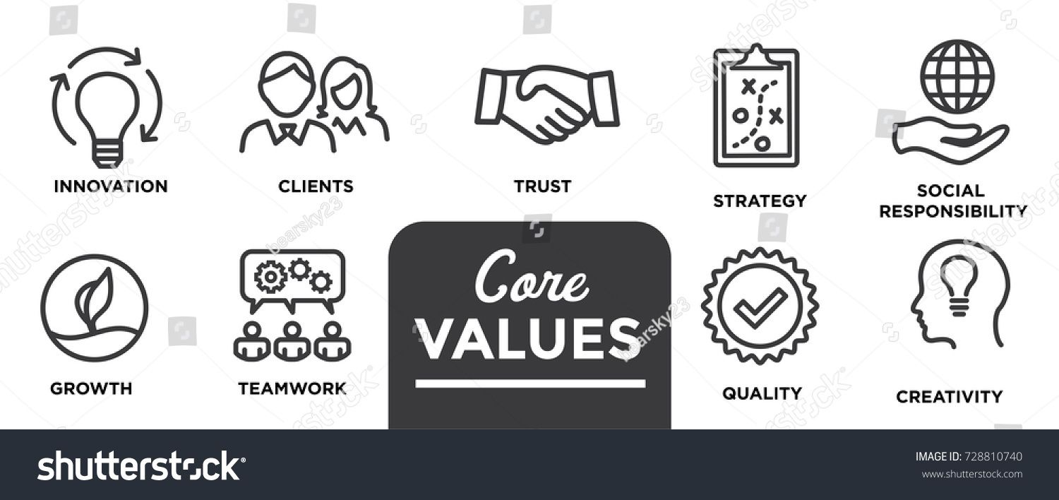 Core Values Mission Integrity Value Icon Set With Vision Honesty Passion And Collaboration As The Goal Focus Integrity Ico Core Values Icon Set Mission