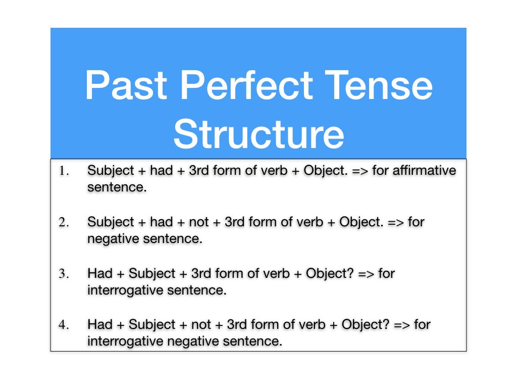 past perfect tense structure, past perfect tense chart | Tense Chart
