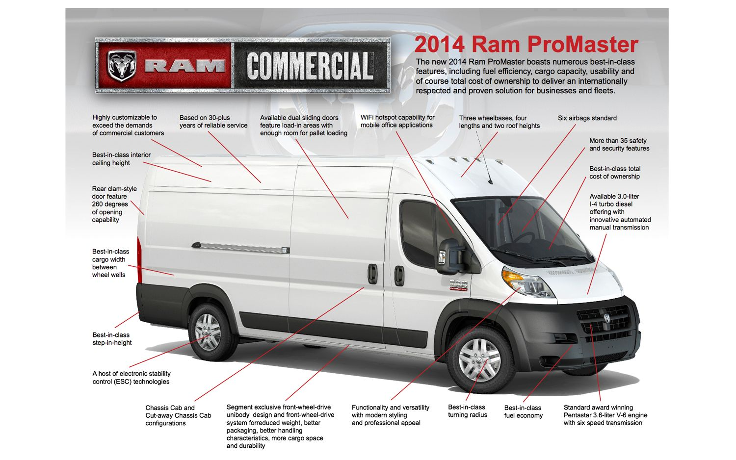 2014 ram promaster first look photo gallery visit http www jimclickdodge