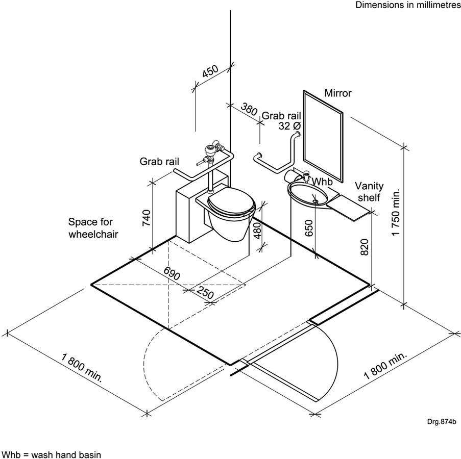 Image result for disabled bathroom ergonomics | Ada ...