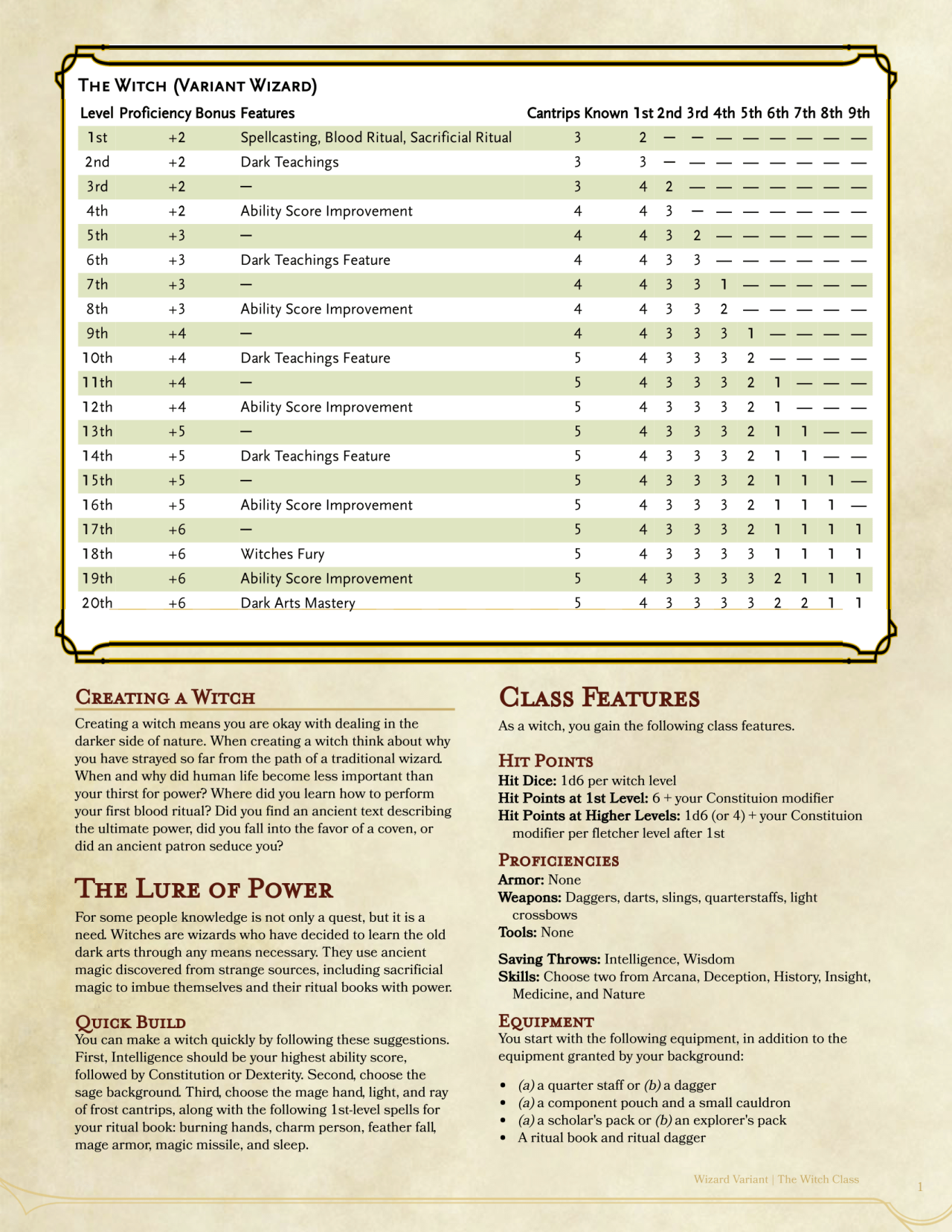 DnD 5e Homebrew — Witch Clas by CreepOshiri | 5th edition | Dnd 5e