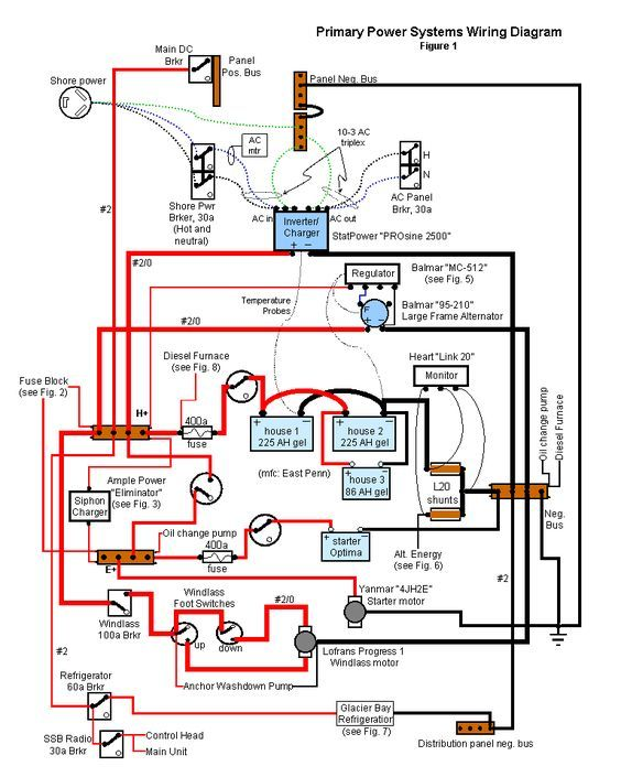boat wiring schematic pinterest boating and lakes rh pinterest co uk Boat Wiring Information boat motor wiring diagram schematic