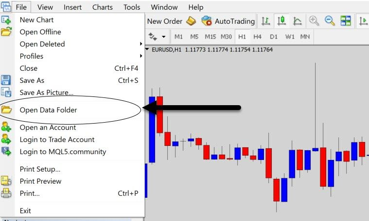 How To Install Indicator In Metatrader Mejor Indicador Forex Nel