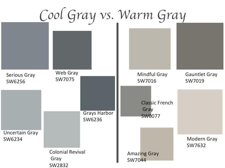 Warm And Cool Colors Rc Willey Blog Paint Colors For Home Exterior Paint Colors For House Warm Gray Paint