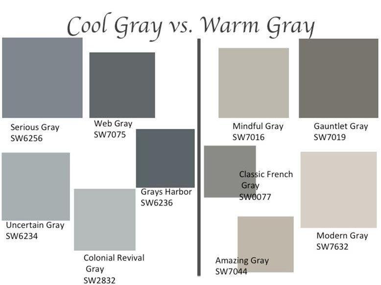 11 Greatest Best Warm Gray Paint Colors Warm Grey Paint Colors Warm Gray Paint Grey Paint Colors