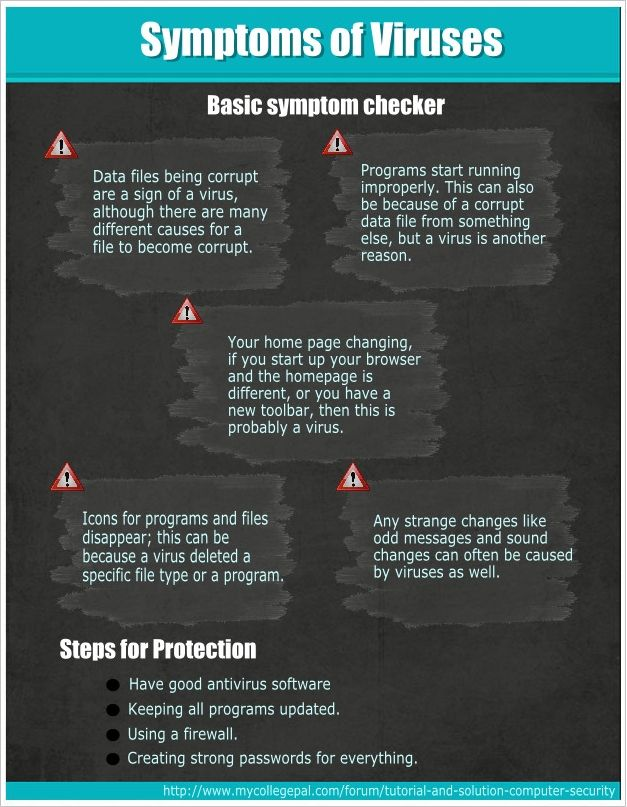 An infographic based on a tutorial on Computer Security.  http://www.mycollegepal.com/forum/tutorial-and-solution-computer-security