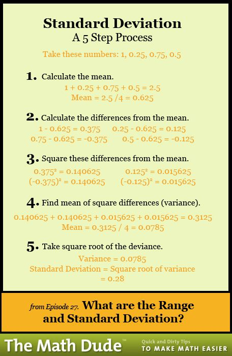 Best 25 standard deviation ideas on pinterest statistics best 25 standard deviation ideas on pinterest statistics statistics help and statistics math ccuart Image collections