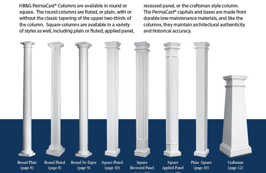 Porch Columns Home Depot Covering Porch Lodebearing Iron Out Of