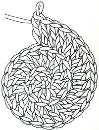 Häkeln lernen: Alle Grundbegriffe für Anfänger erklärt #crochethooks