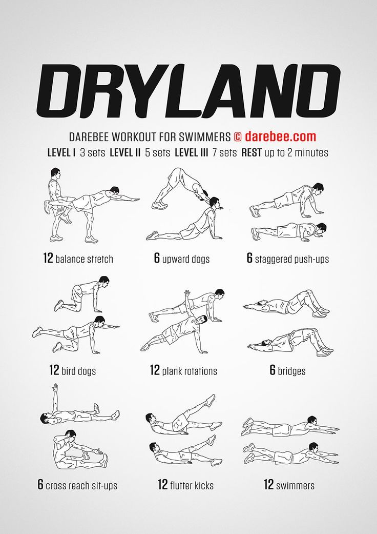 Image Result For Dry Land Workouts For Competitive Swimmers Health And Exercise Pinterest