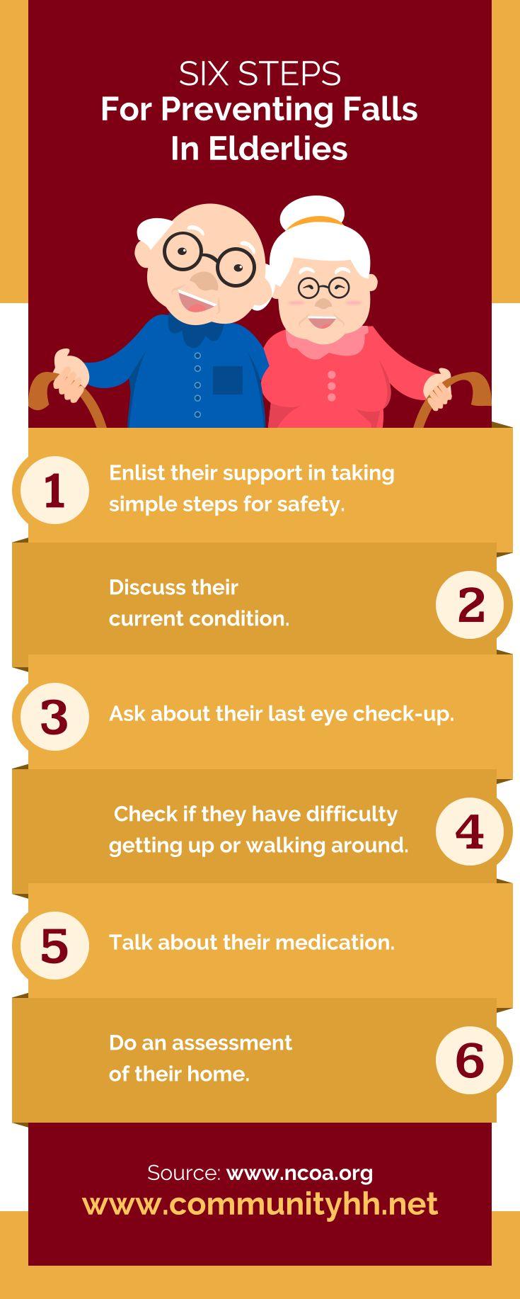 Home Falls in elderly, Fall prevention, Prevention