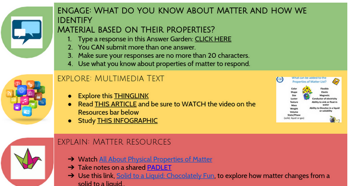 This Is A Hyperdoc Lesson Using The 5 Es From Ngss It Is Based On