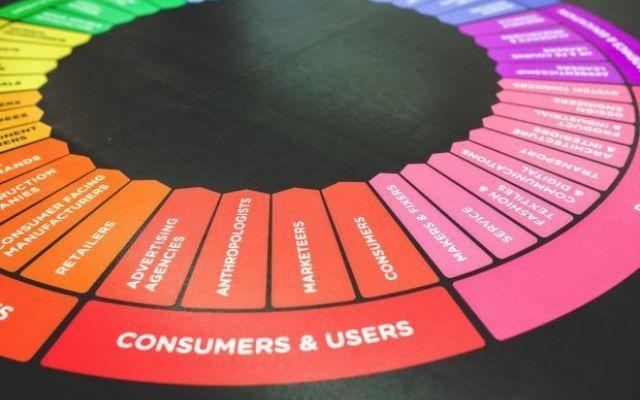 Tra big data, social media e crm: come ti studio il consumatore Al Customer Day 2016, l'evento meneghino dedicato alle aziende e al CRM, un'attenta analisi del consumatore ai tempi di social network, big data e Internet of Things. I risultati? Le aziende sono sem #marketing #consumatori #bigdata