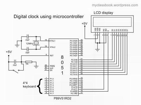 digital clock using 8051 microcontroller and lcd display adigital clock using 8051 microcontroller and lcd display