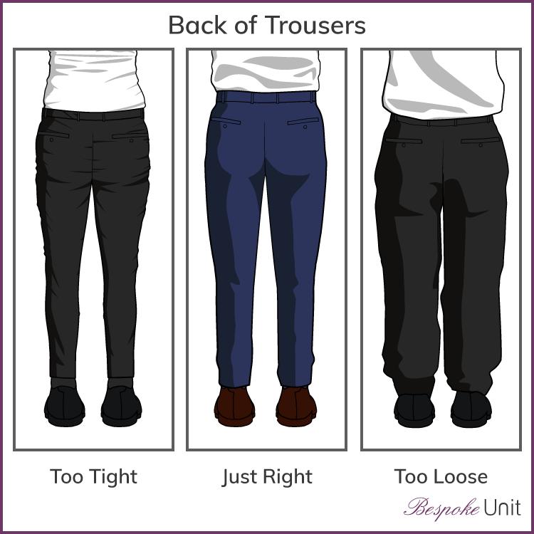 How A Suit Should Fit | Best Guide To Proper Men's Suits