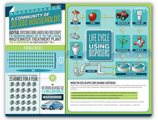 Infographics as press releases - 3 beautiful examples