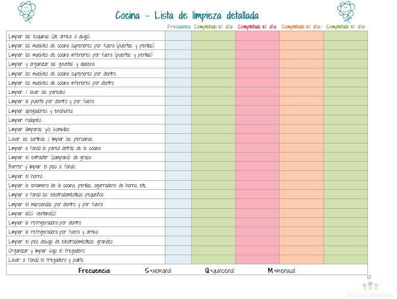 micasaorganizada.com wp-content uploads 2014 05 Cocina-lista-de ...