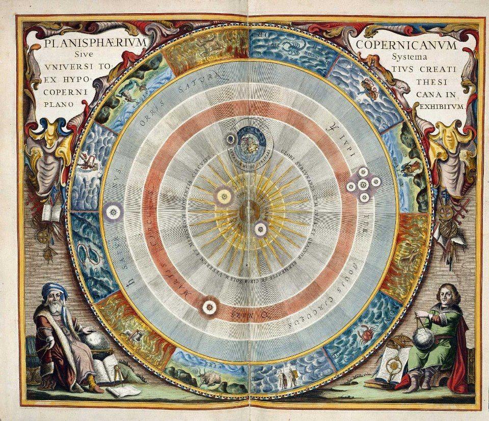 Copernicus' diagram of the solar system.