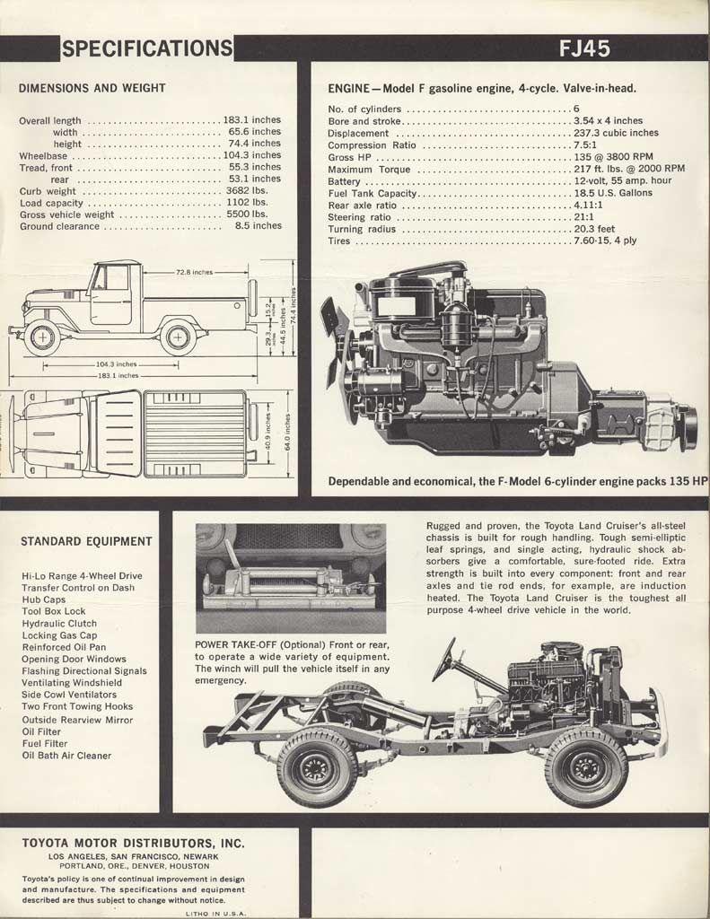 Toyota land cruiser fj40 especificaciones