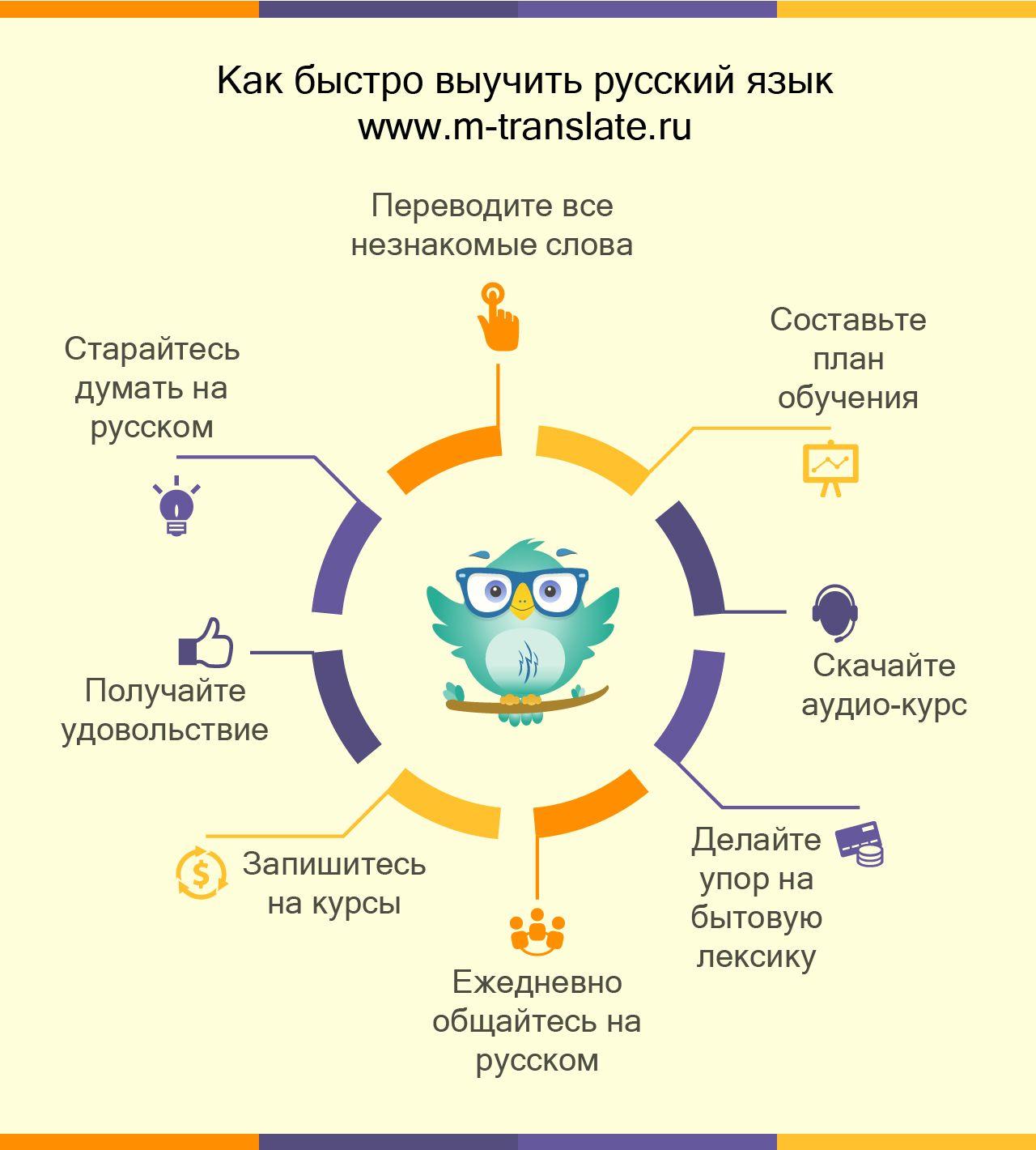 Советы по изучению русского языка | Язык, Русский язык ...