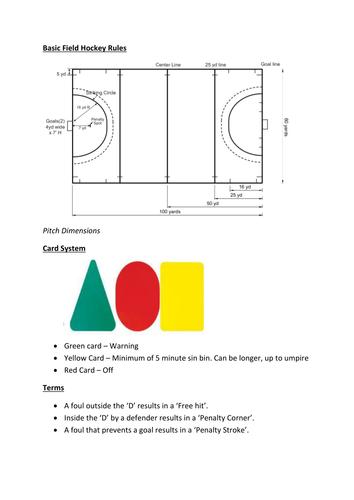 Basic Field Hockey Rules Field Hockey Rules Hockey Rules Field Hockey