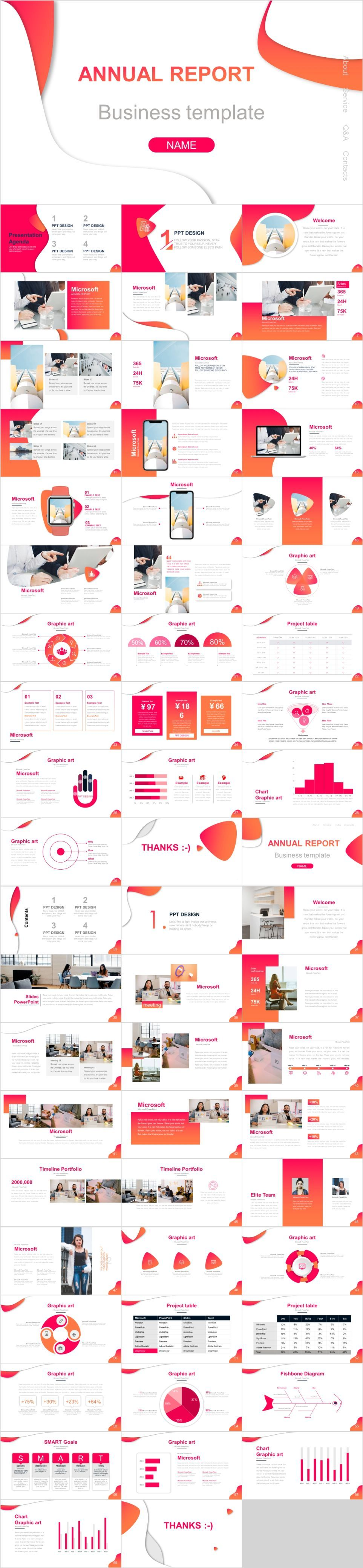 Red annual report PowerPoint template #annualreports