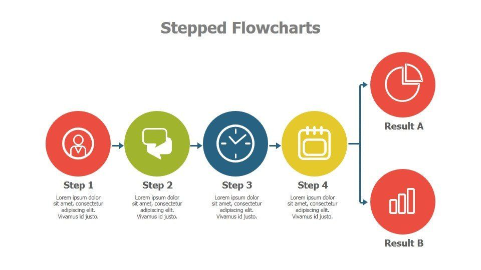 Flow Chart Template Powerpoint Awesome Powerpoint Flowchart Templates In 2020 Flow Chart Template Powerpoint Chart Templates Flow Chart
