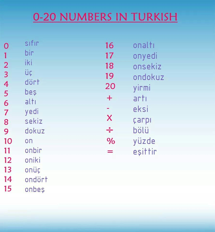 0 20 Numbers In Turkish Trr Pinterest Number Turkish Language