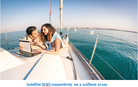 Online At Sea High Speed Internet Options For Boats Rhoonet Luxury Lifestyle Couple Luxury Lifestyle Couples In Love