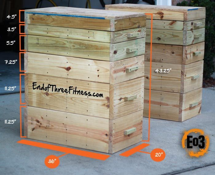 Diy jerk boxes a project for the dedicated in training for Plyo box template
