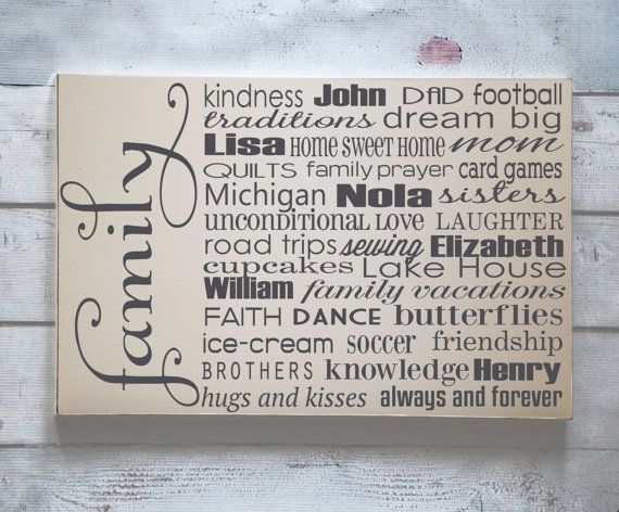 Charmant Home Decor Wall Art   Custom Family Subway Art   Family Keepsake Sign    Subway Art