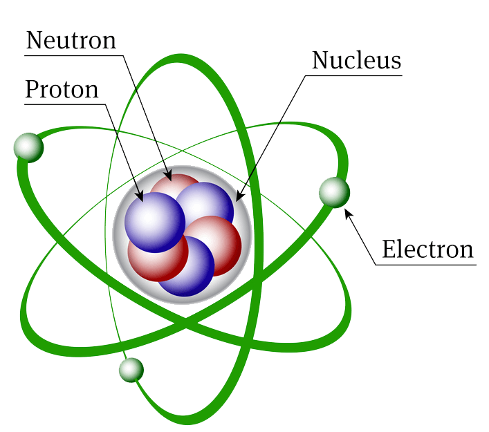 Atom structure google search a word in your eye pinterest atom structure google search ccuart Image collections