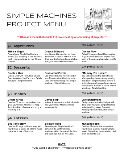 Simple Machines Project Menu Choice Sheet For Differentiated