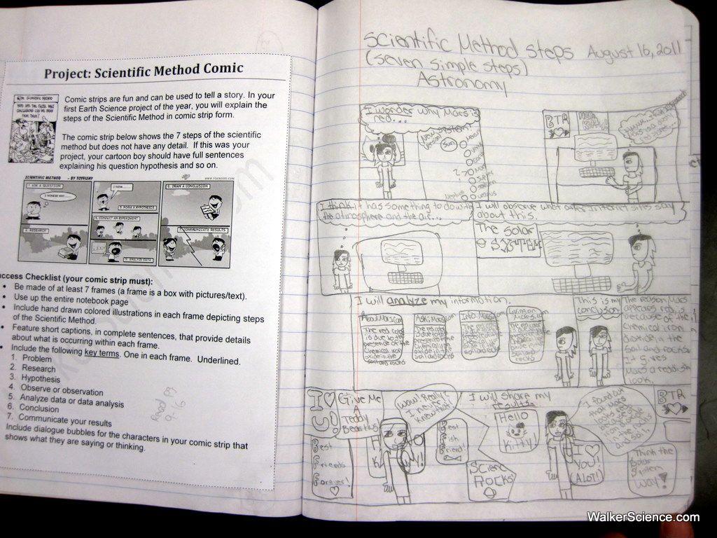 Scientific Method Comic Strip