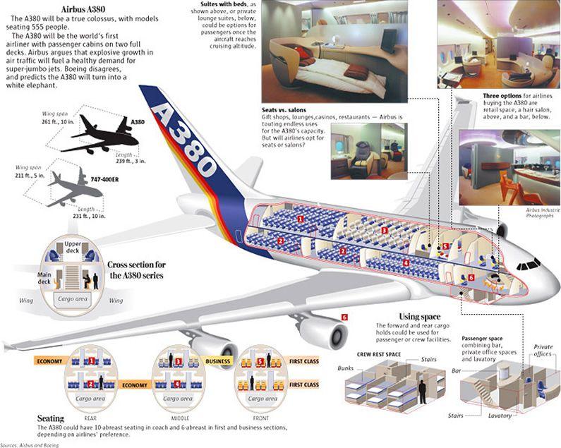 eminem a380 airbus interior - photo #29