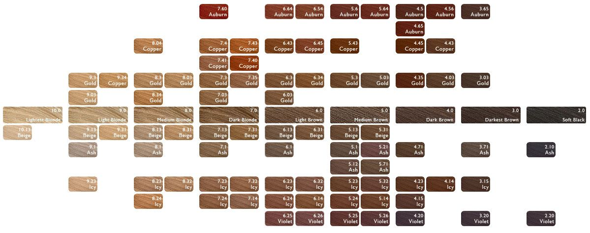 Esalon Hair Color Chart Ibovnathandedecker