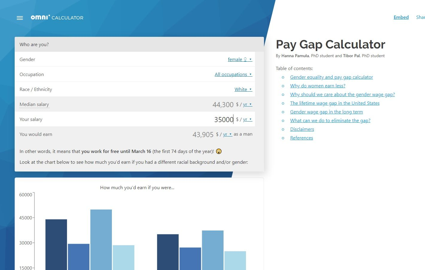 Pay Gap Calculator Gender Pay Gap Wage Discrimination Phd Student
