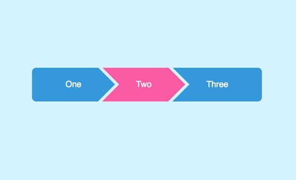 How To Create Flat Style Breadcrumb Links with CSS