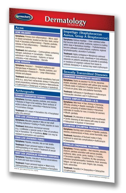 Dermatology - Medical Pocket Chart Quick Reference Guide 4\
