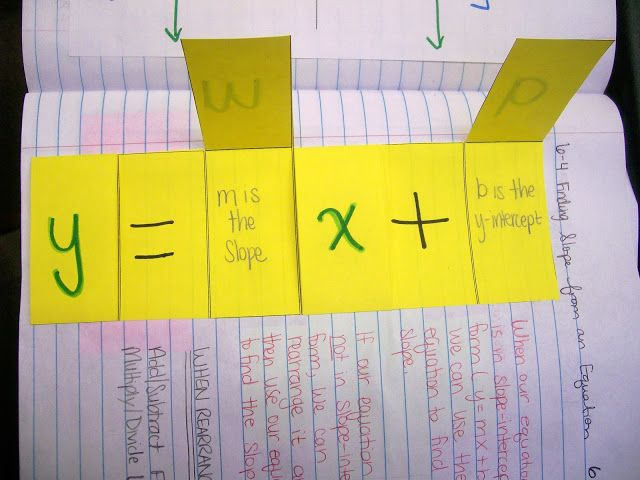 slope intercept form interactive notebook  Slope-Intercept Form of an Equation Math = Love: Interactive ...