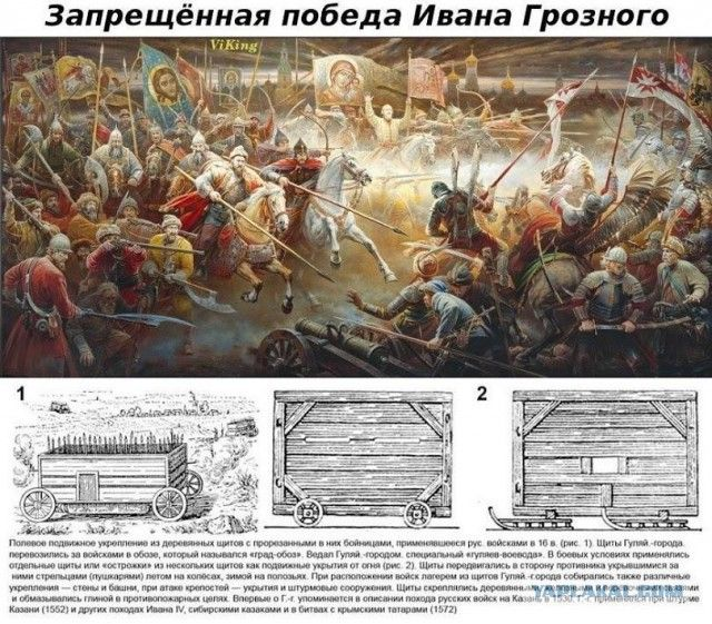 В 1.572 году произошла величайшая битва Русов, определившая будущее евроазиатского континента и всей планеты на много веков вперед.В том сражении, унесшем более ста тысяч жизней, решалась не только…