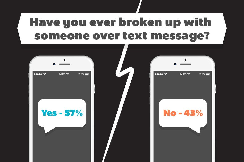 The Anatomy Of The Modern Day Breakup Breakup Text Messages