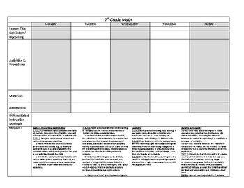 7th Grade Math Lesson Plan Template With MAFS Standards CUSTOMIZABLE