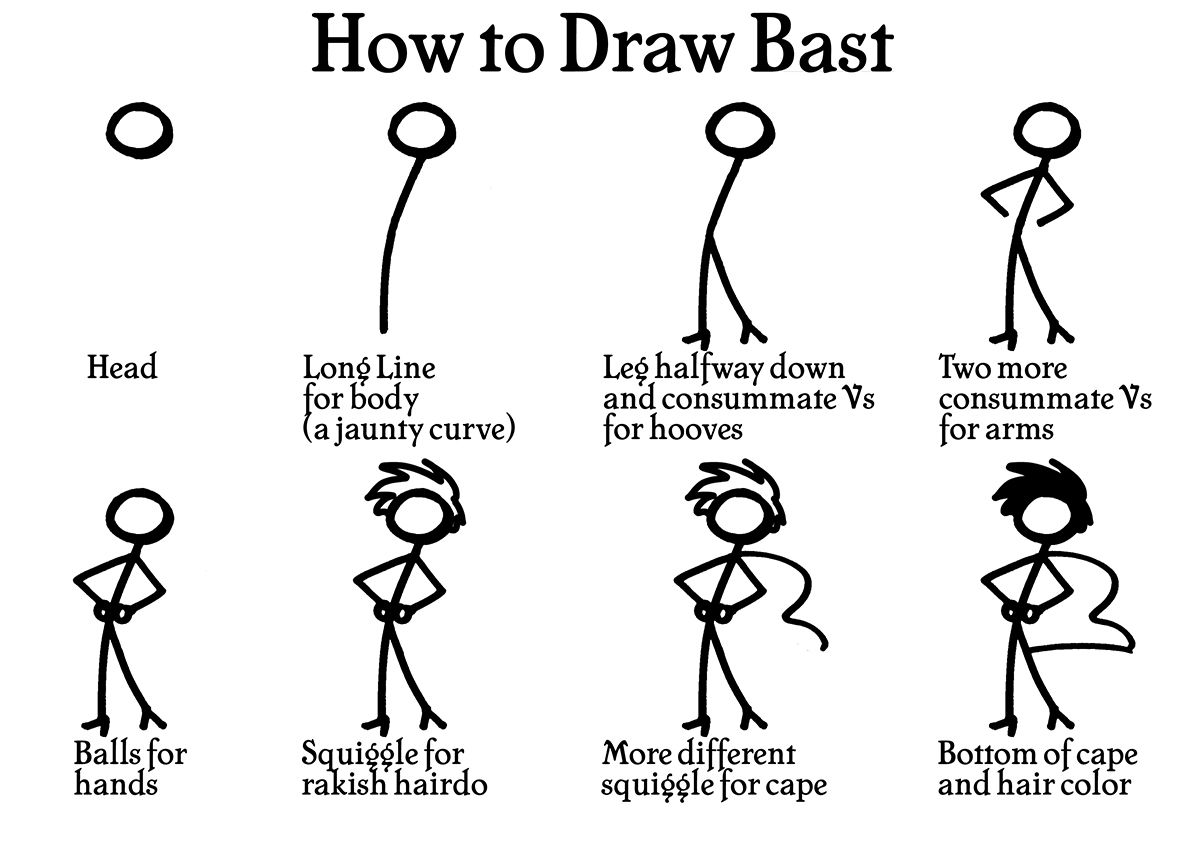 How to draw bast name of the windwise mans fear geek what is how to draw bast name of the windwise mans fear biocorpaavc Gallery