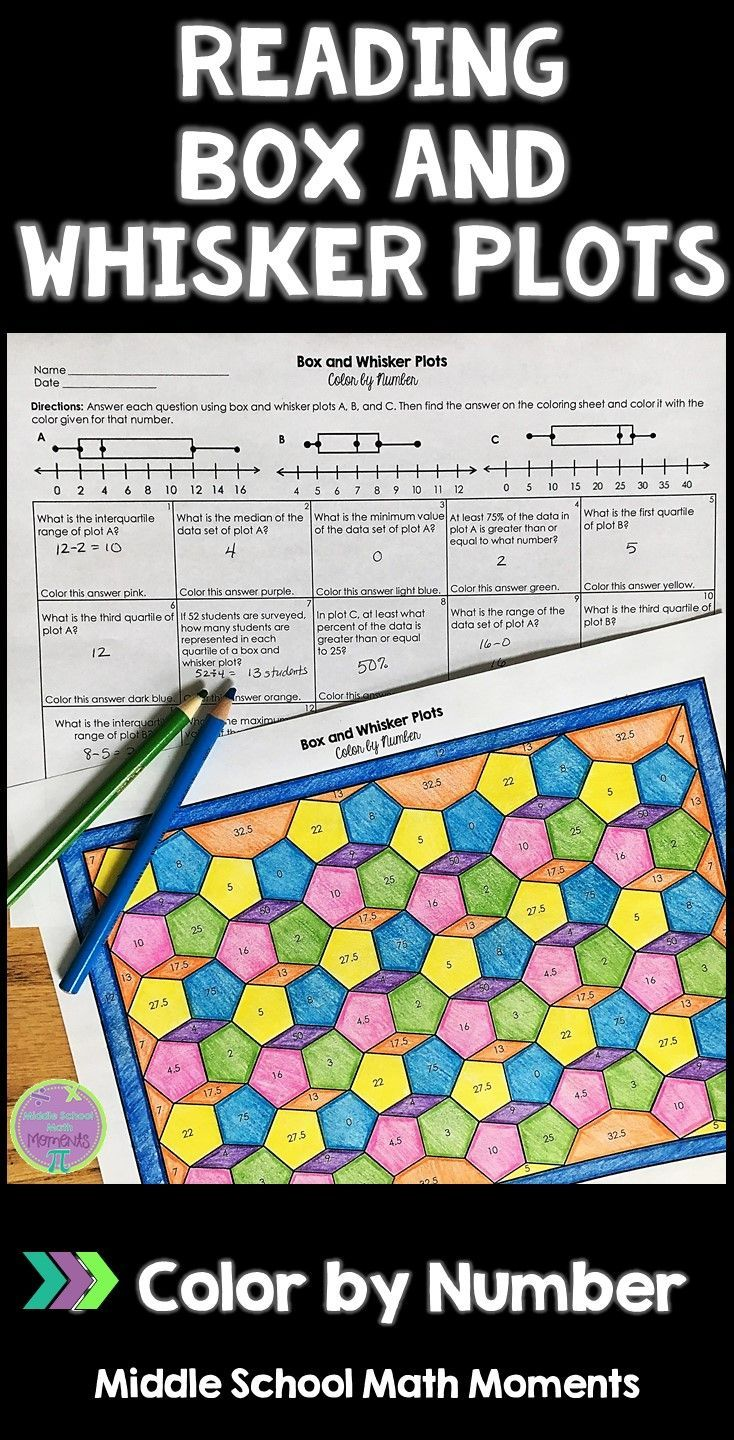 Reading Box and Whisker Plots Color by Number | Math, Students and ...