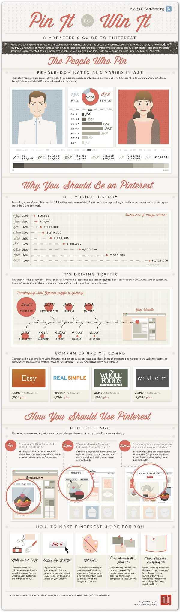 A Marketer's Guide to Pinterest | PR Daily