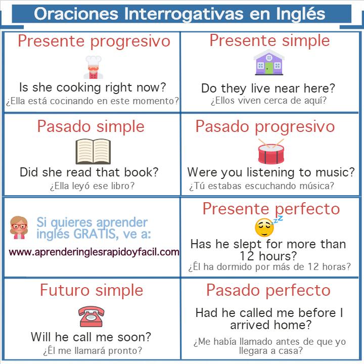 Preguntas Y Respuestas En Ingles Buscar Con Google Pasado Simple Ingles Leer