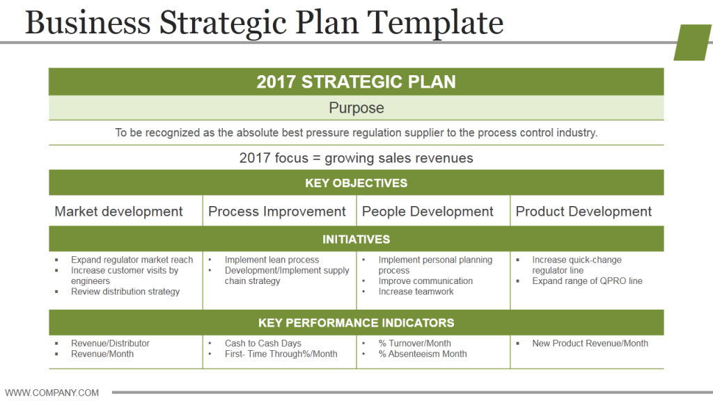 Business Strategic Planning 11 PowerPoint Templates You
